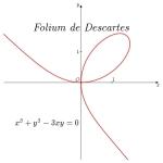 folium_de_descartes